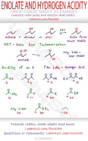 Enolate Formation And Alpha Hydrogen Pka Table