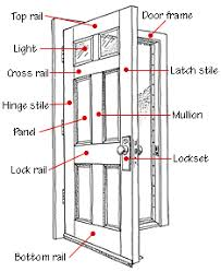 exterior door parts. door construction exterior parts t