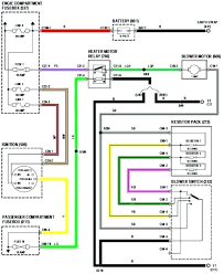 furnace blower motor wiring diagram and any pics of your burner to carrier furnace blower motor wiring diagram furnace blower motor wiring diagram and gallery