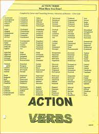 How To Do Resume Action Verbs Resume Amazing Action Words For