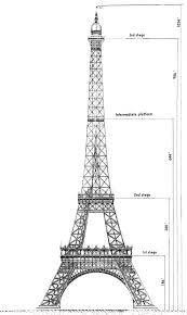 eiffel tower size elevator systems of the eiffel tower 1889 by robert m vogel