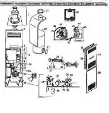 coleman mobile home electric furnace wiring diagram images coleman evcon ind furnace parts sears partsdirect