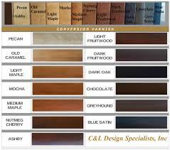 custom cabinet finish