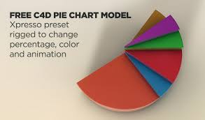 3d Chart Animation Free C4d 3d Model Animated Pie Chart The Pixel Lab