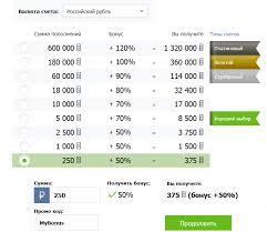 Брокеры бинарный аукцион, опцион москва официальный сайт