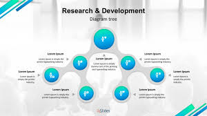 Powerpoint Template Research Tree Diagram Template Free Powerpoint Templates