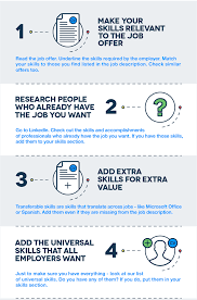 Skills To Add To Resume WiserUTips INFOGRAPHIC What skills to put on your resume 81