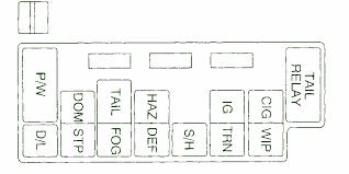 2004 isuzu npr fuse box diagram wiring diagram option isuzu npr fuse box diagram wiring diagram autovehicle 2004 isuzu npr fuse box diagram
