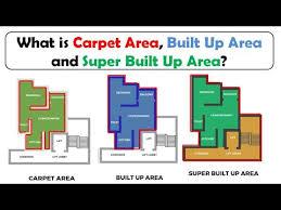 plot area built up area carpet area