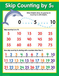 Count By 50 Chart Counting By 5s Math Chart