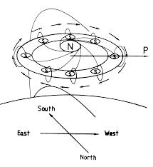 2001 daewoo leganza engine diagram beautiful free copies of monograph 2e quot the