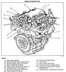 similiar engine diagram chevy s engine keywords chevy s10 engine diagram together equinox 3 4 v6 engine diagrams