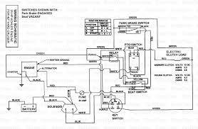 snapper hz14380bve snapper 38 zero turn mower 14 hp ztr yard 012345678910