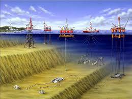 Spar Platform Design Types Of Offshore Platforms Strukts