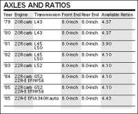 Speedo Gear Chart Np208 Speedometer Gear Chart Info C4