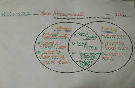 Student Venn Diagram Teaching Diversity In Living Things Using Venn Diagrams Sharon