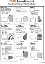 Chevrolet Transmission Identification Chart Transmission Oil Pan And Filter Identification Ft1015 Torque