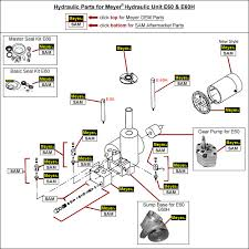 meyers snow plow wiring diagram e47 meyers image wiring diagram for a meyer snow plow the wiring diagram on meyers snow plow wiring diagram