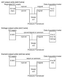 electrical connections & wiring guide dylix corporation 4 Wire Switch Wiring Diagram at 3 Wire Pressure Sensor Wiring Diagram