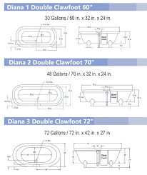 clawfoot tub dimensions. View Detailed Diana Clawfoot Bathtub Dimensions Tub
