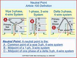 top 25 nec 2008 revisions the common point on a 4 wire 3 phase 120 208v or 277 480v wye connected system the midpoint of a 3 wire 120 240v single phase system or the midpoint of
