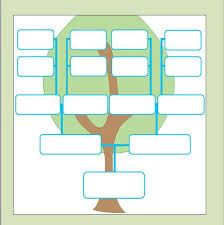 template for genogram in word free genogram templates 8 family word powerpoint template section