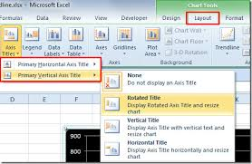 How To Insert Chart Title Excel 2010 Insert Chart Axis Title