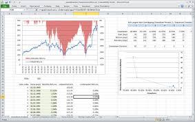 Advanced Portfolio Analytics Library Net Apalibnet