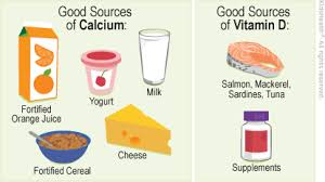 Vitamin D Food Chart 3 Ways To Build Strong Bones For Parents Nemours Kidshealth