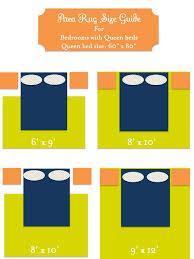 standard area rug measurements