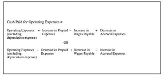 Salary Expenses Calculator Preparing The Statement Direct Method