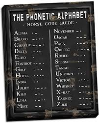 Can you name the alphabet in morse code? Amazon Com Classic The Phonetic Alphabet Morse Code Bedroom Office Print One 11x14 Hand Stretched Canvas Posters Prints