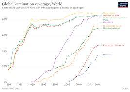 Vaccinatieprogramma - Wikipedia