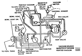 1999 mazda 626 2 0l mfi dohc 4cyl repair guides vacuum 20 1979 pontiac 231 v6