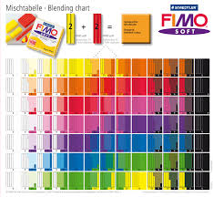 Cernit Color Chart Blending Table Fimo Clay Products Project Ideas