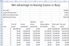 lease vs buy calculator excel lease vs own calculator under fontanacountryinn com