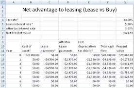 lease or buy calculation lease vs own calculator under fontanacountryinn com