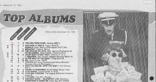Kids From Fame Media U K Charts 18th September 1982