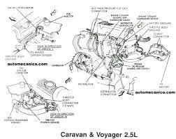 similiar fuse on 1991 camaro engine harness keywords wiring diagram as well 1981 camaro fuse box diagram on 1991 camaro
