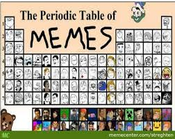 The Periodic Table Of Memes by streghten - Meme Center via Relatably.com