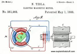 ac induction motors how ac motors work explain that stuff nikola tesla s design for an electric motor from his 1888 us patent number 381 968