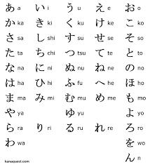 Hiragana Alphabet Chart Learning Hiragana Tumblr
