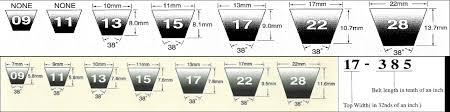 Mitsuboshi Belt Size Chart Power Transmission V Belts Fuh Industrial Inc