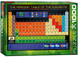 PERIODIC TABLE OF THE ELEMENTS 1000 PC JIGSAW PUZZLE - PUZZLE ...