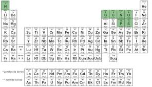 alien life and the periodic table i