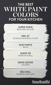 White Kitchen Paint White Kitchen Paint Best Shades Of White Paint Colors For Kitchen