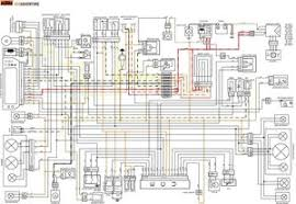 ktm 250 exc wiring diagram ktm wiring diagrams 660 smc wiring diagram