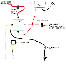 electric fan wiring hot rod forum bulletin board also the question about how i want to control the fan i plan on using a toggle switch for now just so if i need it off i can turn it off