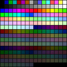 Colour Chart Video Mode 13h Wikipedia