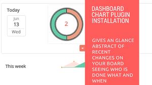 Chmod Chart Dashboard Charts Plugin Installation Document Restyaboard